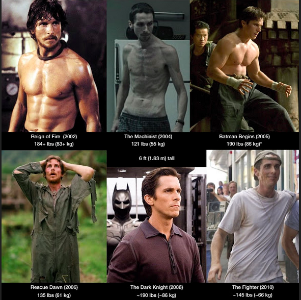 Christian Bale and his Extraordinary Batman Workout Routine