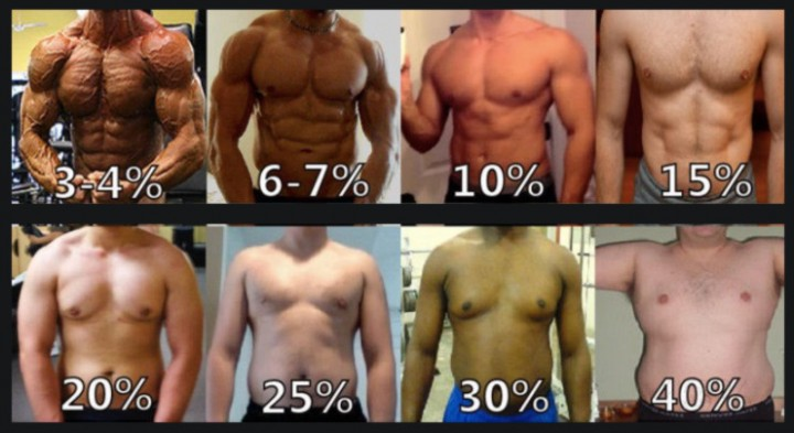 men bodyfat